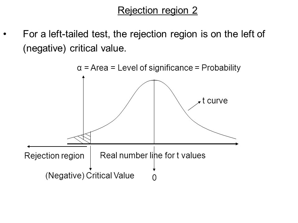 Rejection region 1 For a two tailed-test, the rejection region is on the right of positive critical value and on the left of negative critical value.