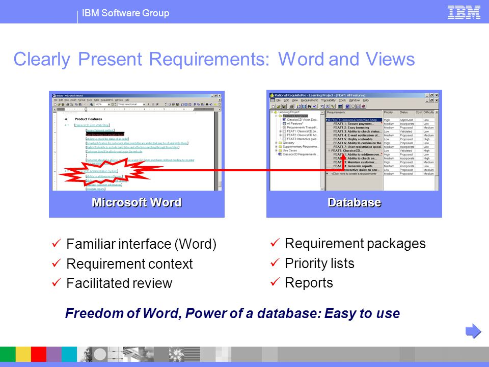 IBM Software Group Clearly Present Requirements: Word and Views Familiar interface (Word) Requirement context Facilitated review Requirement packages Priority lists Reports Microsoft Word Database Freedom of Word, Power of a database: Easy to use