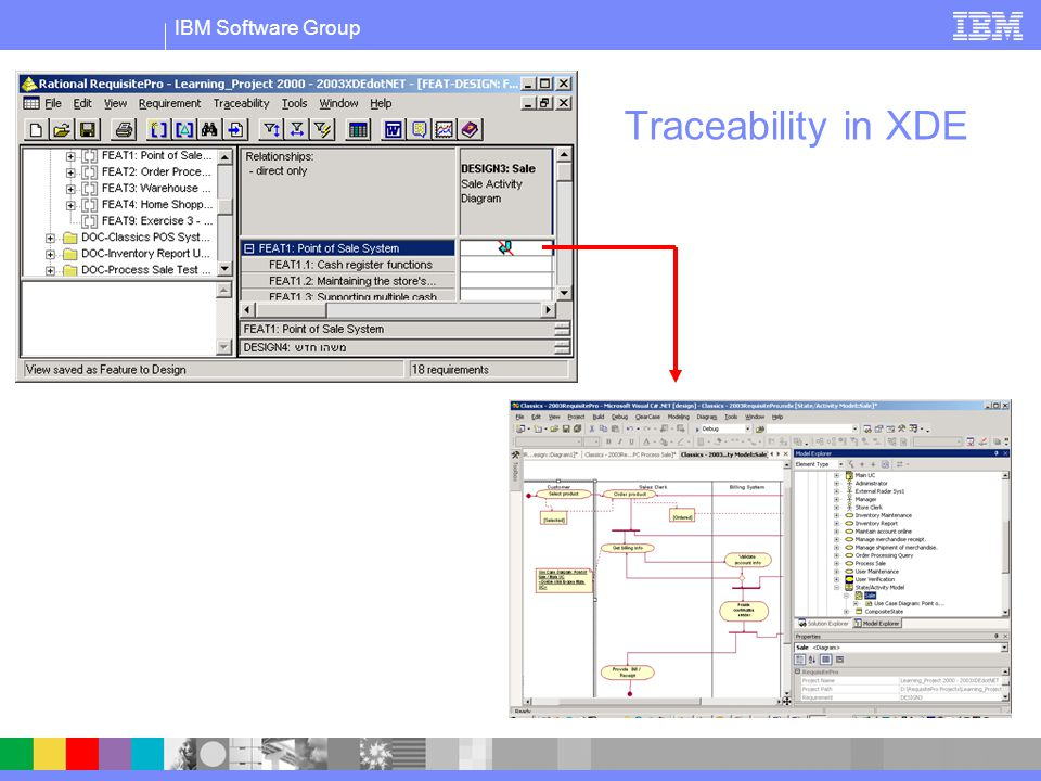 IBM Software Group Traceability in XDE