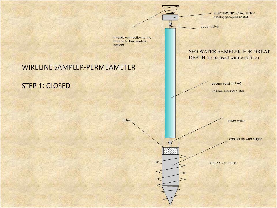 WIRELINE SAMPLER-PERMEAMETER STEP 1: CLOSED