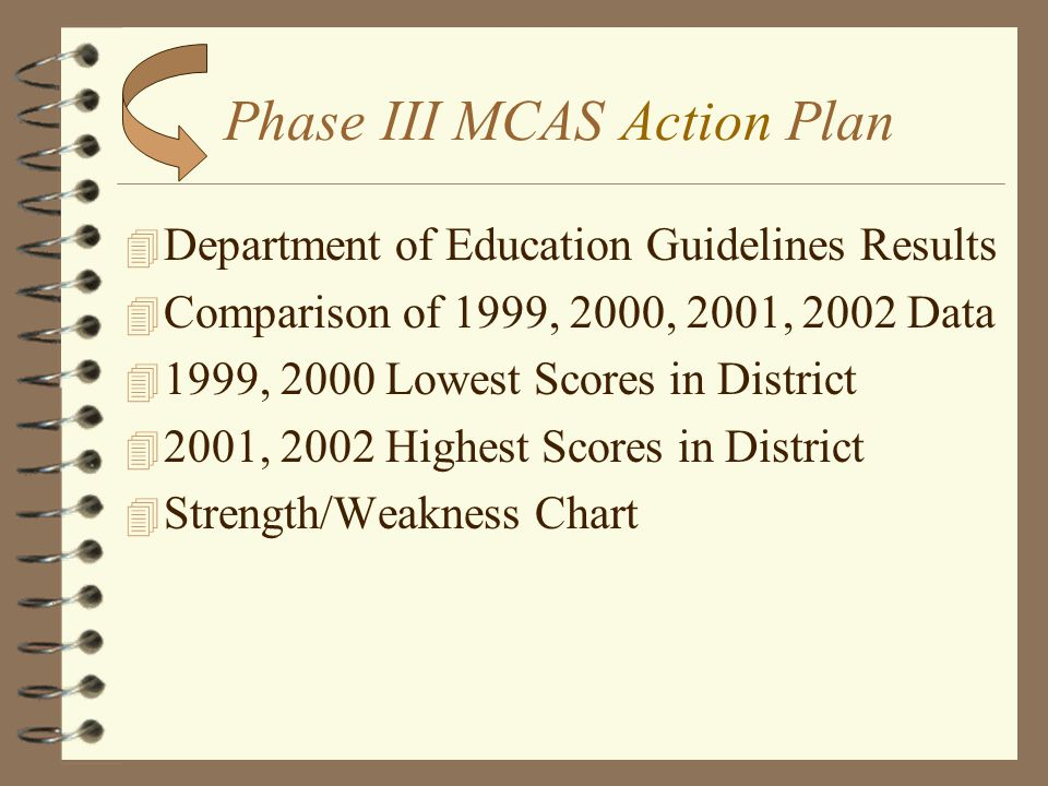 Phase II MCAS Action Plan