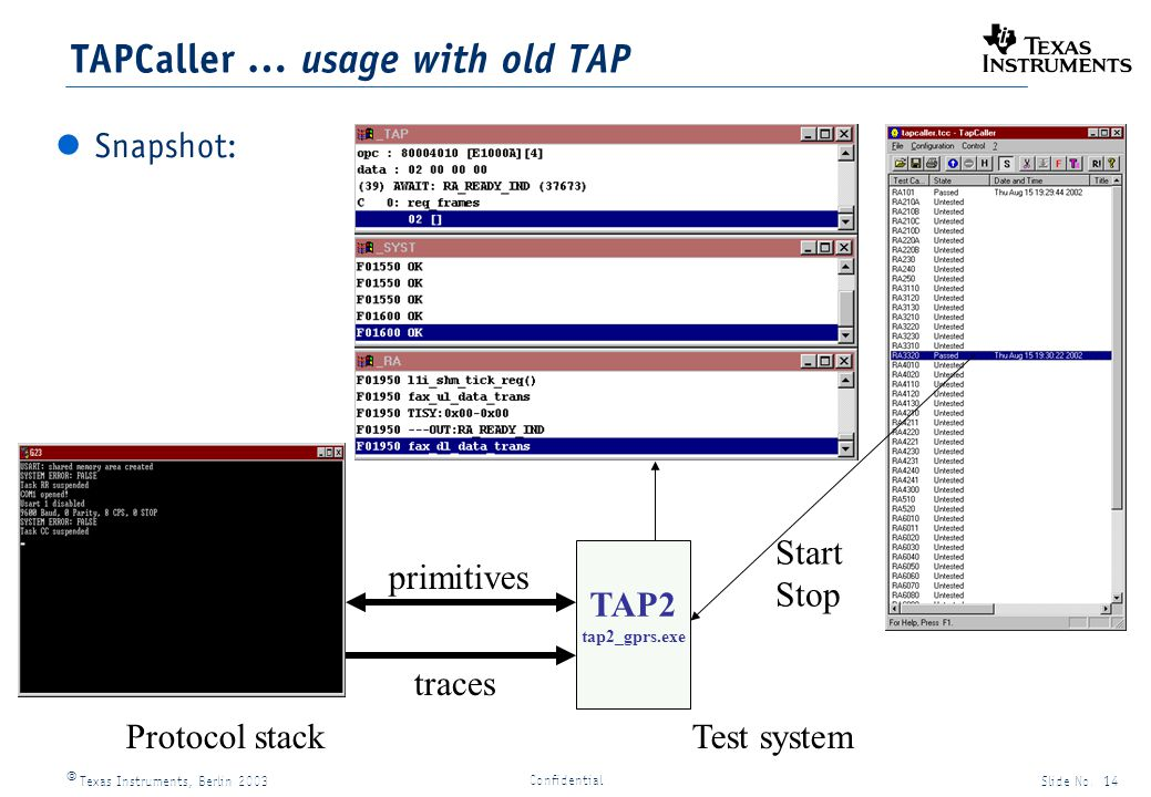 Texas Instruments, Berlin 2003Slide No. 14 Confidential Test system TAPCaller … usage with old TAP Snapshot: primitives traces Start Stop TAP2 tap2_gp