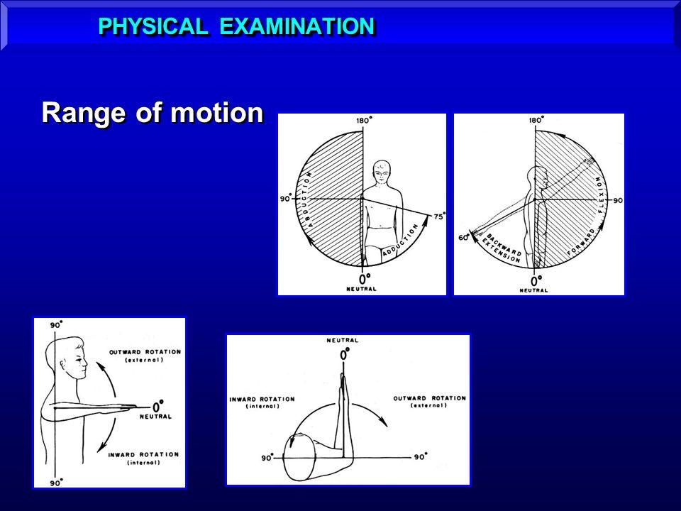 Range of motion PHYSICAL EXAMINATION