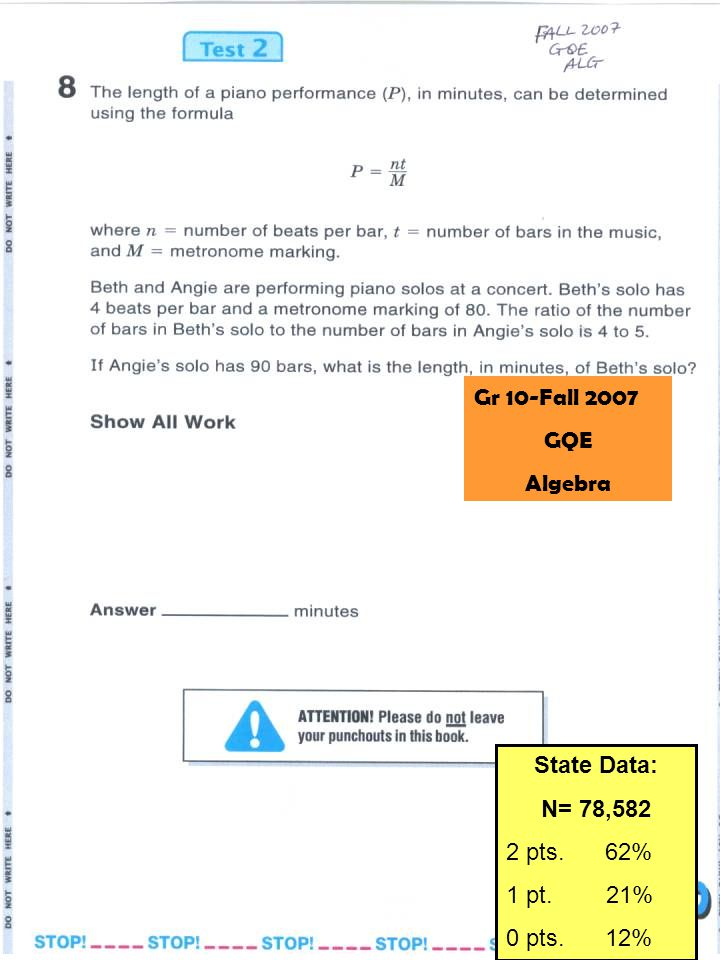 Gr 10-Fall 2007 GQE Algebra State Data: N= 78,582 2 pts. 62% 1 pt. 21% 0 pts. 12%