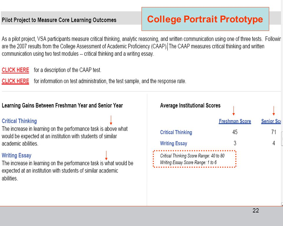 22 College Portrait Learning Outcomes Reporting College Portrait Prototype