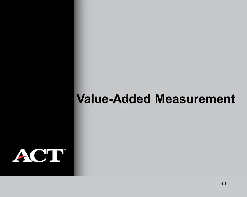 43 Value-Added Measurement
