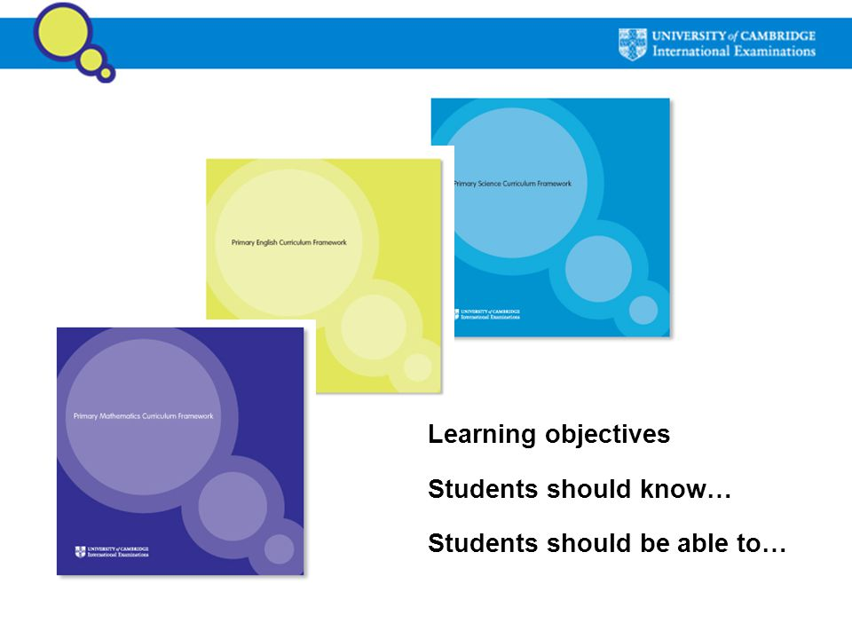 Learning objectives Students should know… Students should be able to…