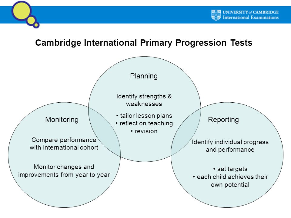 Cambridge International Primary Progression Tests Monitoring Planning Reporting Identify strengths & weaknesses tailor lesson plans reflect on teachin