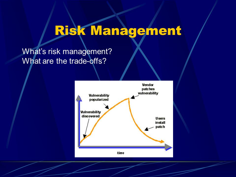 Risk Management Whats risk management What are the trade-offs