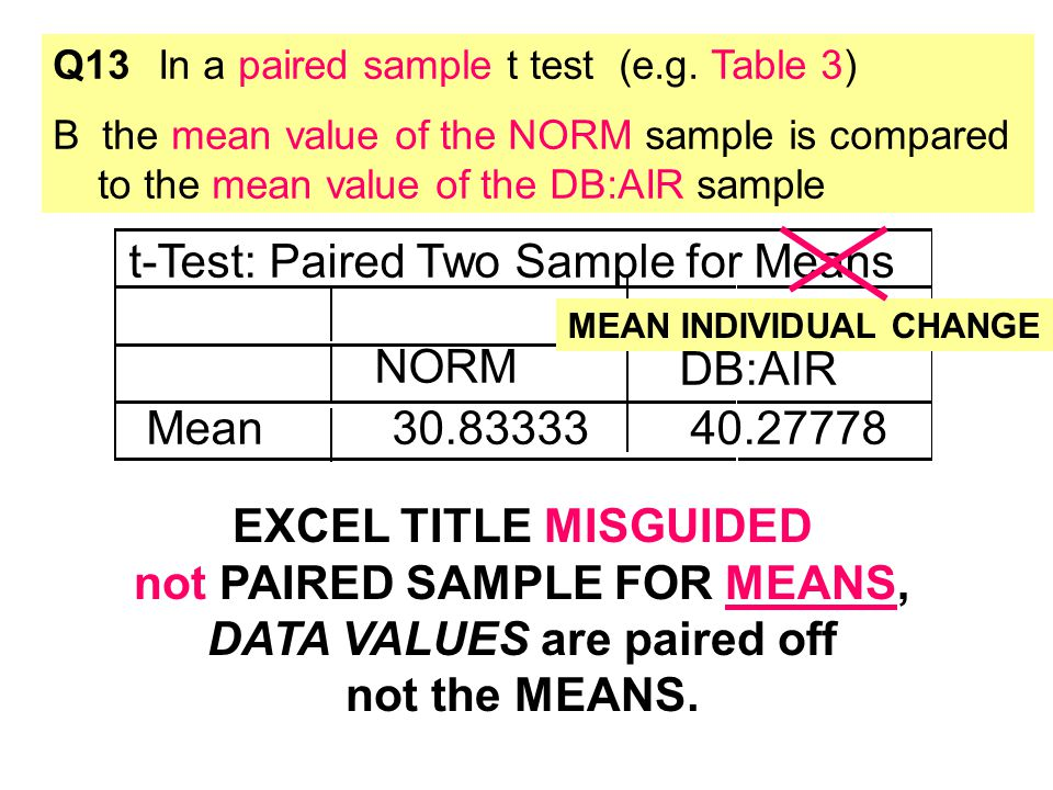 t-Test: Paired Two Sample for Means NORM DB:AIR Mean30.8333340.27778 Q13In a paired sample t test (e.g.