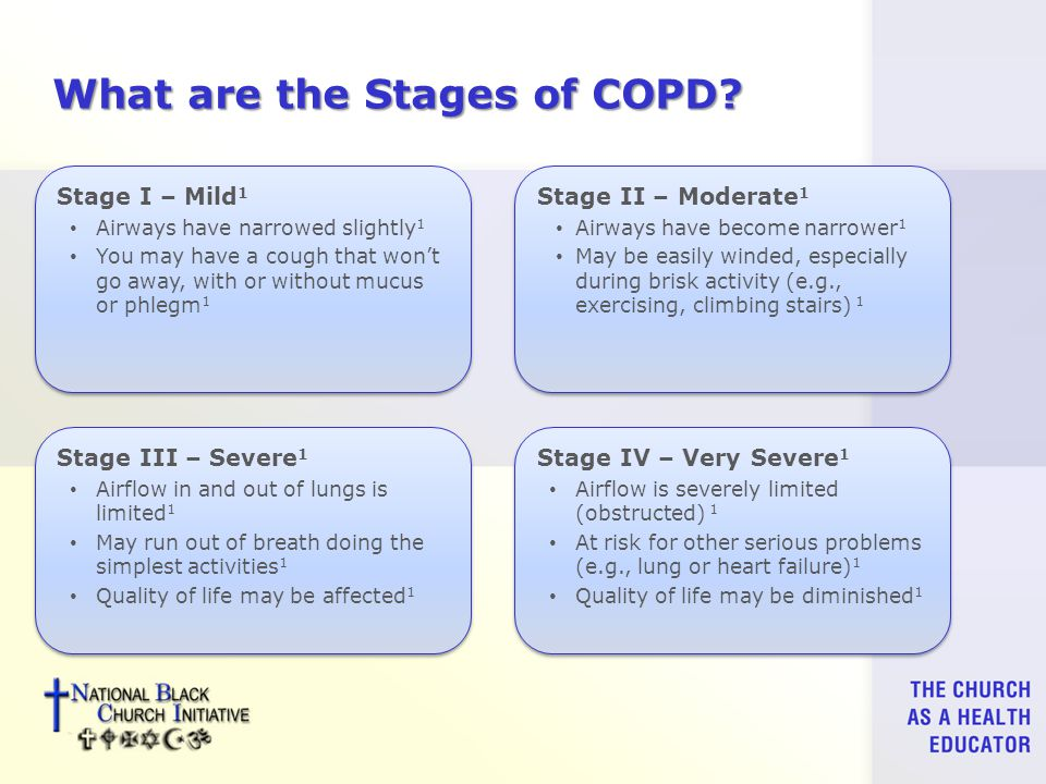 What are the Stages of COPD.