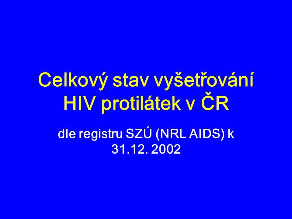 Celkový stav vyšetřování HIV protilátek v ČR dle registru SZÚ (NRL AIDS) k 31.12. 2002