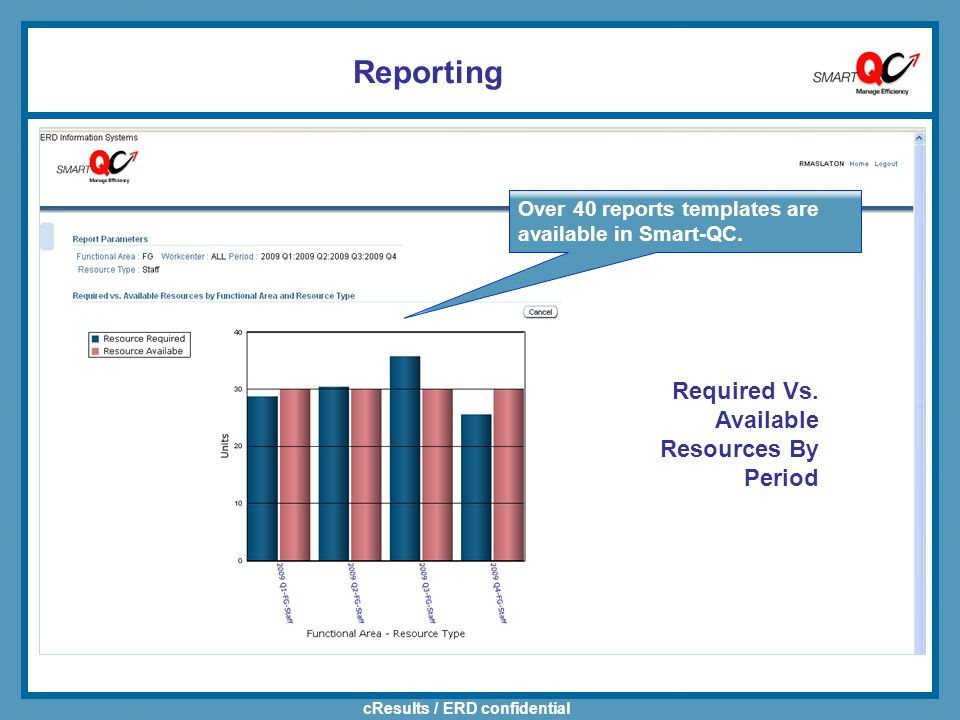 cResults / ERD confidential Reporting Resource Time Distribution by Workcenter and Resource Smart-QC offers a variety of line charts, pie charts, stacked bar charts, and text reports.