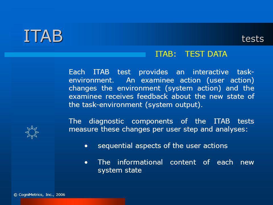 ITAB: TEST DATA Each ITAB test provides an interactive task- environment. An examinee action (user action) changes the environment (system action) and