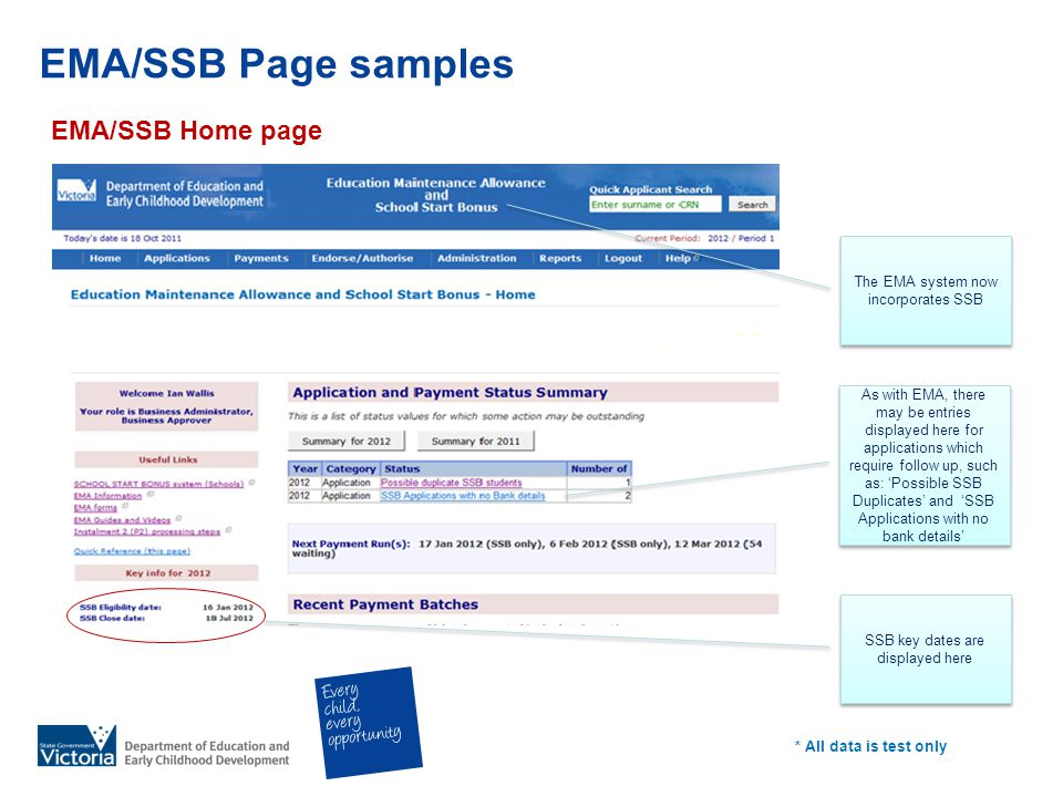 EMA/SSB Page samples EMA/SSB Home page * All data is test only As with EMA, there may be entries displayed here for applications which require follow