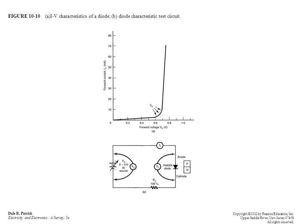 FIGURE 10-10 (a)I-V characteristics of a diode; (b) diode characteristic test circuit.