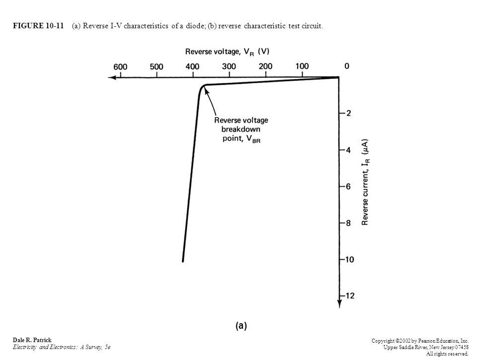 FIGURE 10-11 (a) Reverse I-V characteristics of a diode; (b) reverse characteristic test circuit.