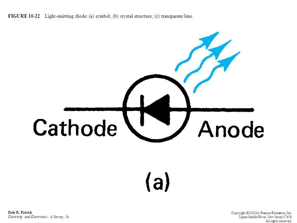 FIGURE 10-22 Light-emitting diode: (a) symbol; (b) crystal structure; (c) transparent lens.