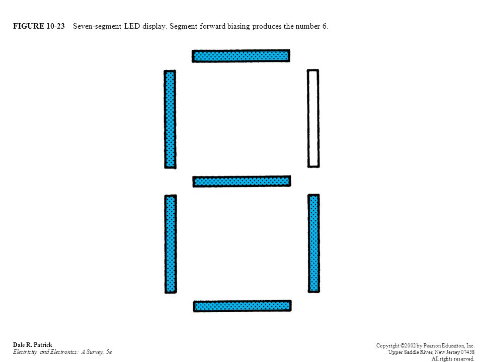 FIGURE 10-23 Seven-segment LED display.Segment forward biasing produces the number 6.