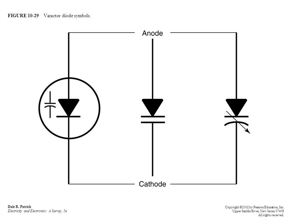 FIGURE 10-29 Varactor diode symbols.Dale R.