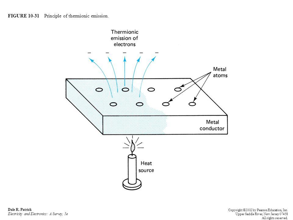 FIGURE 10-31 Principle of thermionic emission.Dale R.