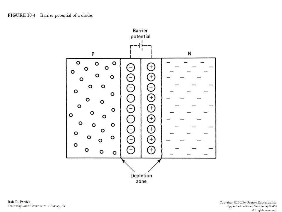 FIGURE 10-4 Barrier potential of a diode.Dale R.
