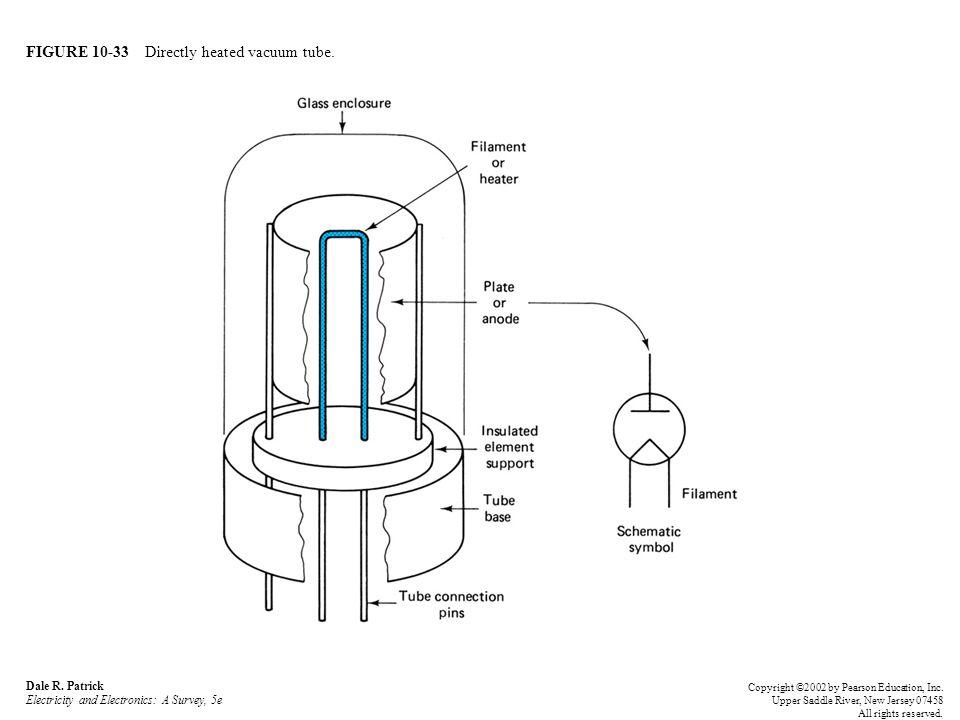 FIGURE 10-33 Directly heated vacuum tube.Dale R.