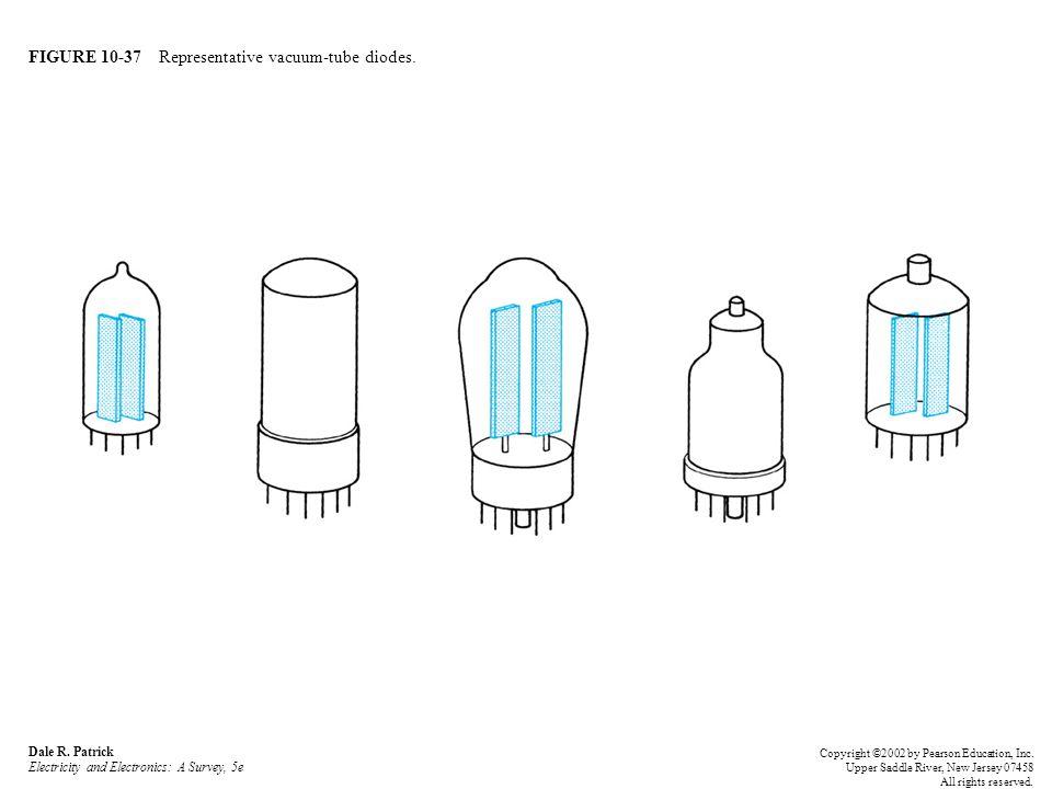 FIGURE 10-37 Representative vacuum-tube diodes.Dale R.