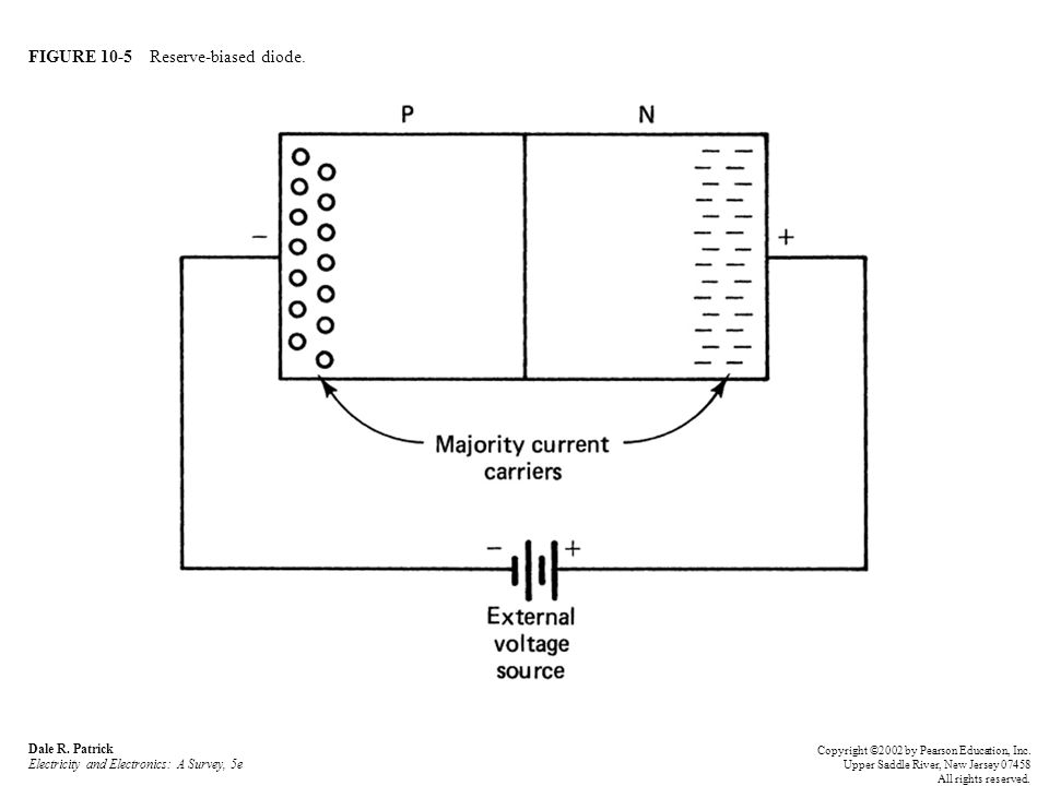 FIGURE 10-5 Reserve-biased diode.Dale R.