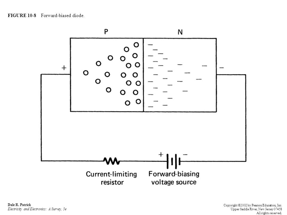 FIGURE 10-8 Forward-biased diode.Dale R.