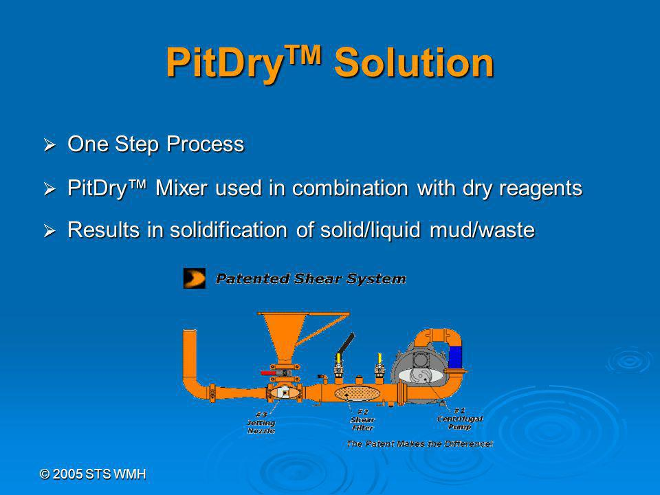 © 2005 STS WMH HDD – PitDry Solution sludge pit Vac truck hauling to landfill high tipping fees long term environmental liability No tipping fees – landfill cover or on-site spread PitDry