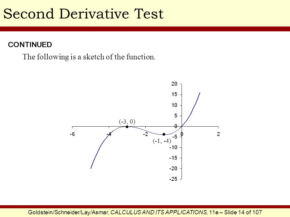 Goldstein/Schneider/Lay/Asmar, CALCULUS AND ITS APPLICATIONS, 11e – Slide 14 of 107 Second Derivative Test The following is a sketch of the function.