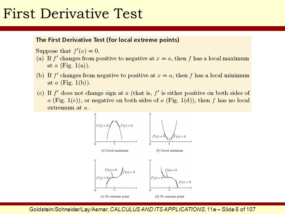 Goldstein/Schneider/Lay/Asmar, CALCULUS AND ITS APPLICATIONS, 11e – Slide 5 of 107 First Derivative Test