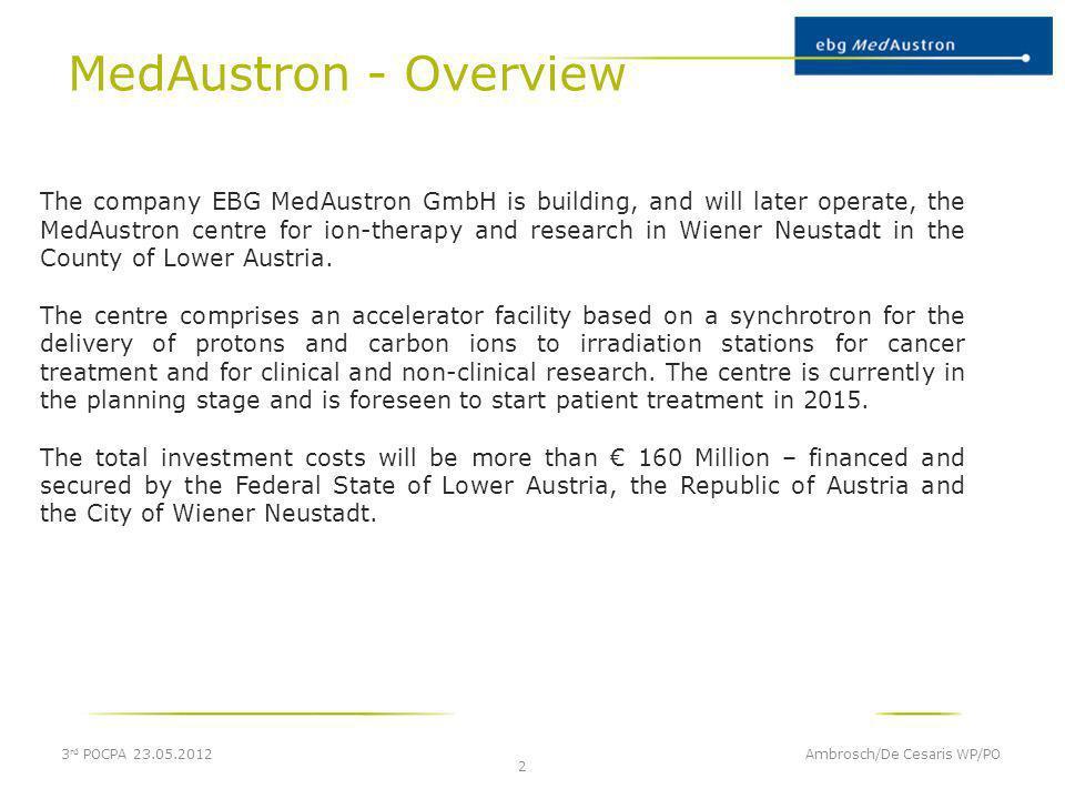 MedAustron Overview Ambrosch/De Cesaris WP/PO 3 3 rd POCPA 23.05.2012