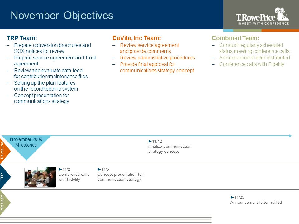 DaVita, Inc TRP Participant November Objectives 11/2 Conference calls with Fidelity November 2009 Milestones 11/5 Concept presentation for communication strategy 11/12 Finalize communication strategy concept 11/25 Announcement letter mailed TRP Team: –Prepare conversion brochures and SOX notices for review –Prepare service agreement and Trust agreement –Review and evaluate data feed for contribution/maintenance files –Setting up the plan features on the recordkeeping system –Concept presentation for communications strategy DaVita, Inc Team: –Review service agreement and provide comments –Review administrative procedures –Provide final approval for communications strategy concept Combined Team: –Conduct regularly scheduled status meeting conference calls –Announcement letter distributed –Conference calls with Fidelity