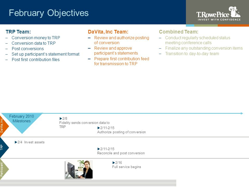 Overview October 2009November 2009December 2009January 2010February 2010 Test valuation from Fidelity Plan sponsor approval DaVita, Inc Team DaVita, Inc Participant Initial planning session w/TRP Communications audit Conference calls Formalize investment strategy Begin production Announcement letter mailed Prepare service agreement Conversion brochure & SOX notice distributed Follow-up with Fidelity Information kits sent Phone lines open Employee meetings Service agreement finalized and executed Conversion data to TRP Full services begin Create participant data base Submit test data Conversion money to TRP TRP Conversion Team TRP to submit test salary deferral & loan extract file Plan features and resume on system Post conversion Window period turned on for auto investment Approve administrative procedures Send live start-up files Begin sending live maintenance files First conference calls with Fidelity Successful conversion of the plan!