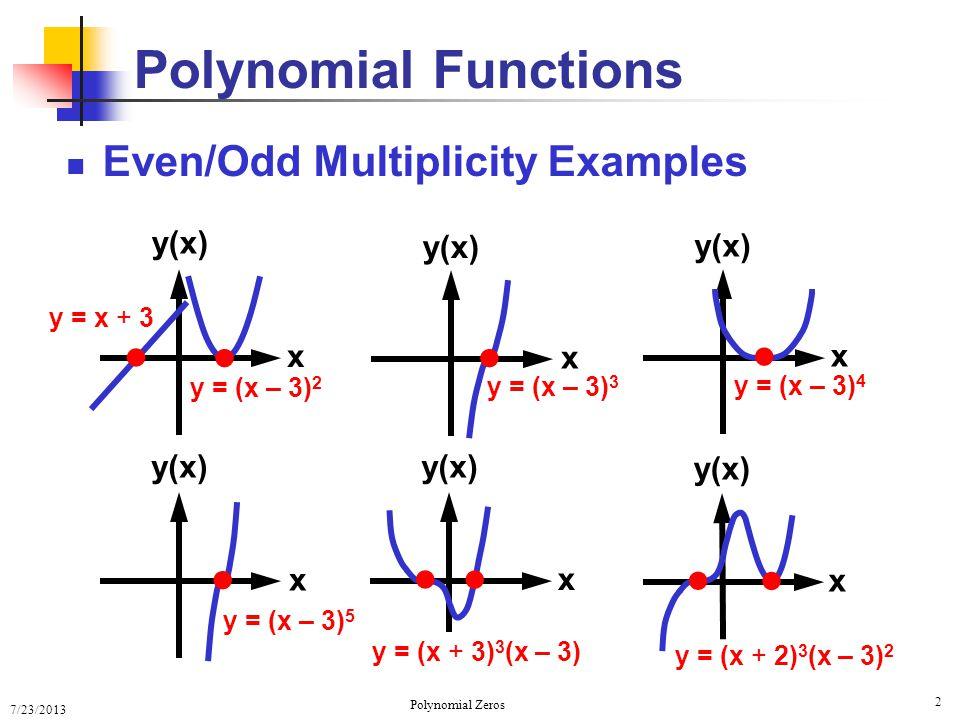 7/23/2013 Polynomial Zeros 2 Even/Odd Multiplicity Examples Polynomial Functions x y(x) x x x x y = (x – 3) 2 y = x + 3 y = (x – 3) 3 y = (x – 3) 4 y