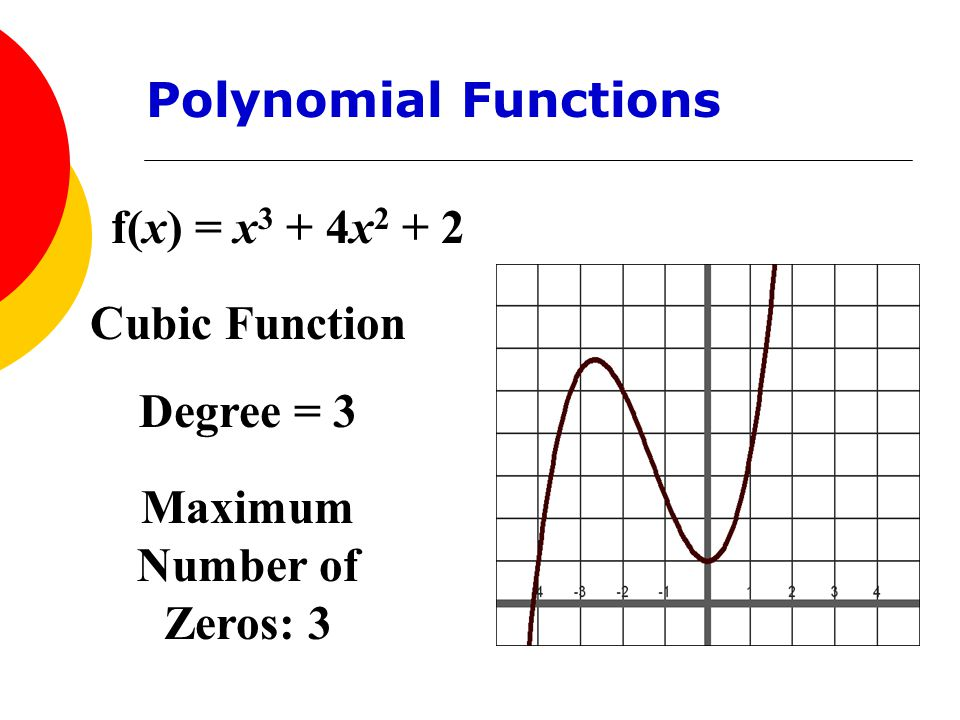Quartic Function Degree = 4 Maximum Number of Zeros: 4 Polynomial Functions