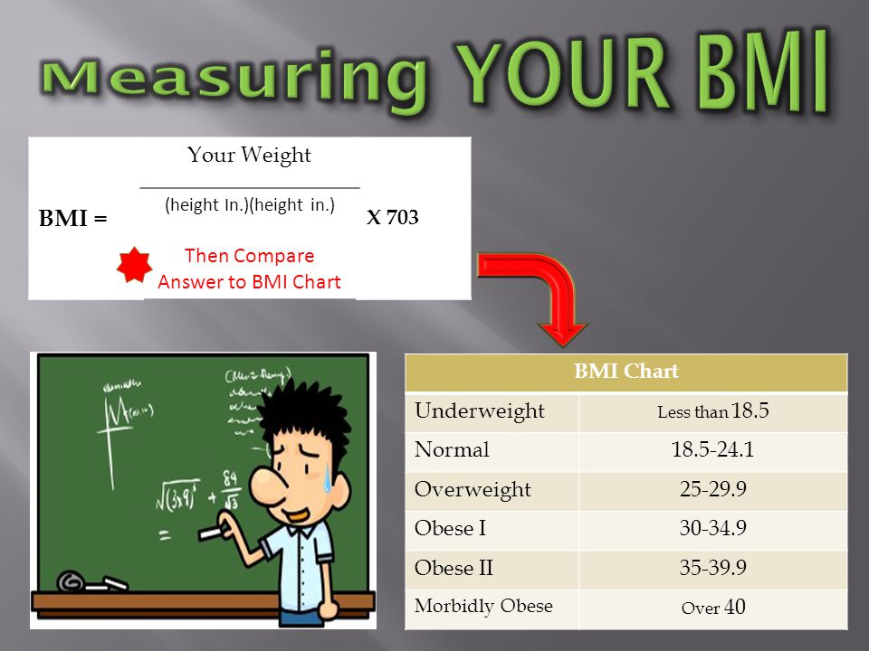 Body Mass Index (BMI) One of many body composition test Estimates lean body mass to fat body mass BMI takes height into consideration