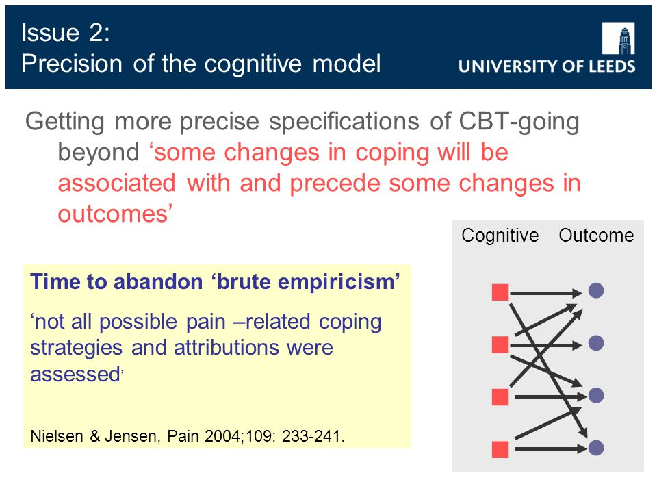 Issue 2: Precision of the cognitive model Getting more precise specifications of CBT-going beyond some changes in coping will be associated with and precede some changes in outcomes CognitiveOutcome Time to abandon brute empiricism not all possible pain –related coping strategies and attributions were assessed Nielsen & Jensen, Pain 2004;109: 233-241.
