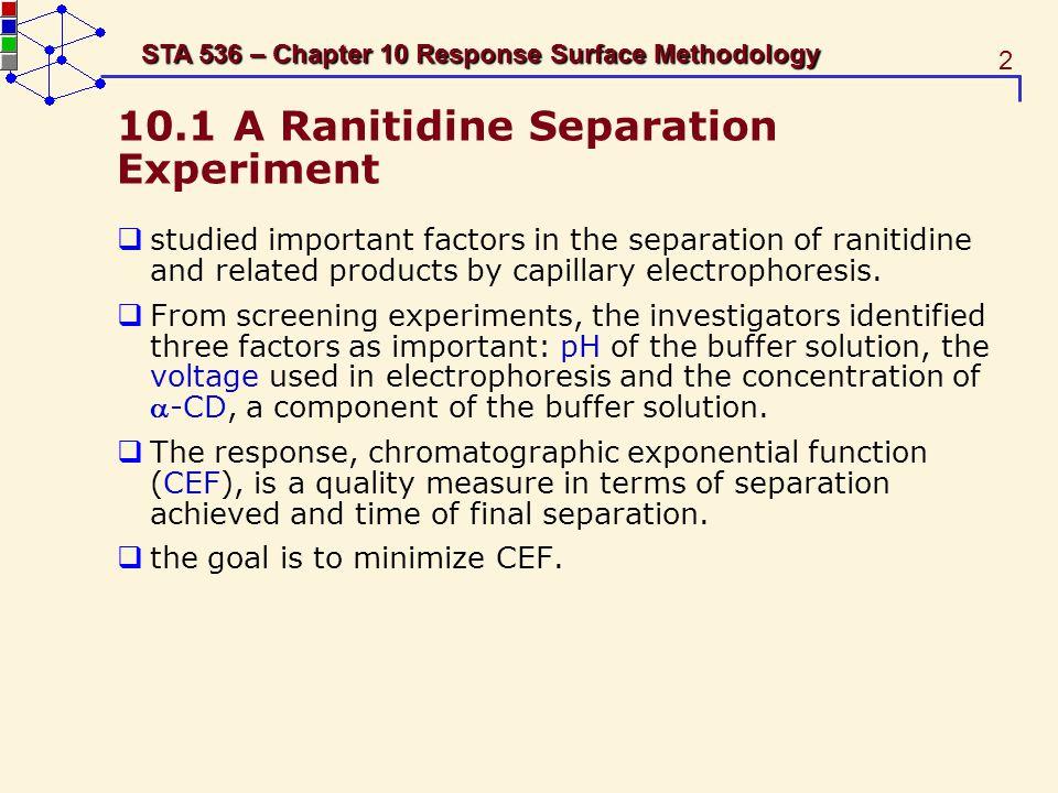 33 STA 536 – Chapter 10 Response Surface Methodology Fig. 10.5 Estimated Response Surface