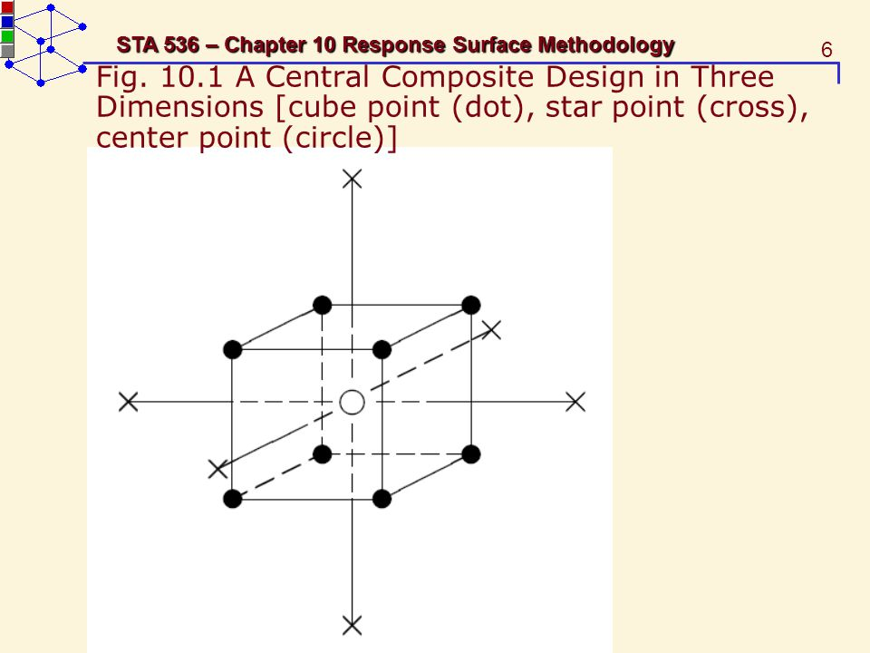 7 STA 536 – Chapter 10 Response Surface Methodology 10.2 Sequential Nature of Response Surface Methodology input factors (also called input variables or process variables) X1,X2,...,Xk (in original scales) relationship between the response y and X1,X2,...,Xk y = f(X1,X2,...,Xk) +, (1) where the form of the true response function f is unknown and is an error term that represents the sources of variability not captured by f.