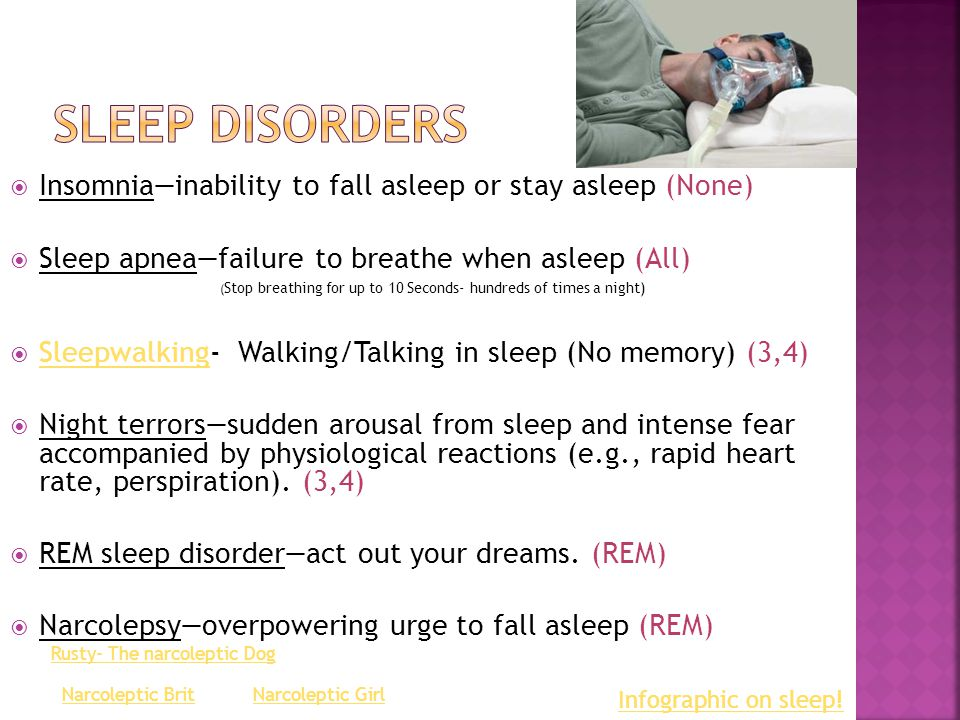 Insomniainability to fall asleep or stay asleep (None) Sleep apneafailure to breathe when asleep (All) ( Stop breathing for up to 10 Seconds- hundreds of times a night) Sleepwalking- Walking/Talking in sleep (No memory) (3,4) Sleepwalking Night terrorssudden arousal from sleep and intense fear accompanied by physiological reactions (e.g., rapid heart rate, perspiration).