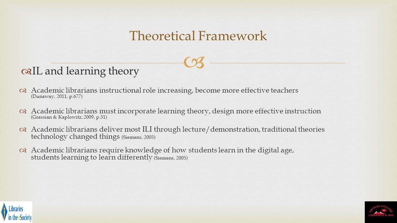 IL and learning theory Academic librarians instructional role increasing, become more effective teachers (Dunaway, 2011, p.677) Academic librarians must incorporate learning theory, design more effective instruction (Grassian & Kaplowitz, 2009, p.31) Academic librarians deliver most ILI through lecture/demonstration, traditional theories technology changed things (Siemens, 2005) Academic librarians require knowledge of how students learn in the digital age, students learning to learn differently (Siemens, 2005) Theoretical Framework
