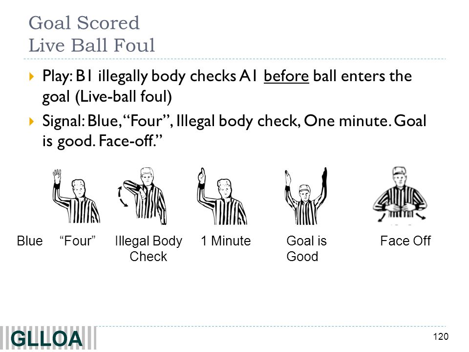 120 Goal Scored Live Ball Foul Play: B1 illegally body checks A1 before ball enters the goal (Live-ball foul) Signal: Blue, Four, Illegal body check,