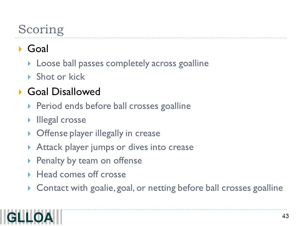 43 Scoring Goal Loose ball passes completely across goalline Shot or kick Goal Disallowed Period ends before ball crosses goalline Illegal crosse Offe