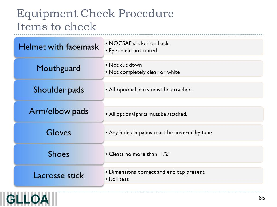 65 Equipment Check Procedure Items to check NOCSAE sticker on back Eye shield not tinted. Helmet with facemask Not cut down Not completely clear or wh