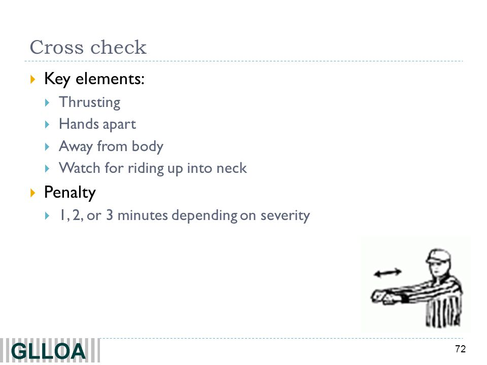 72 Cross check Key elements: Thrusting Hands apart Away from body Watch for riding up into neck Penalty 1, 2, or 3 minutes depending on severity
