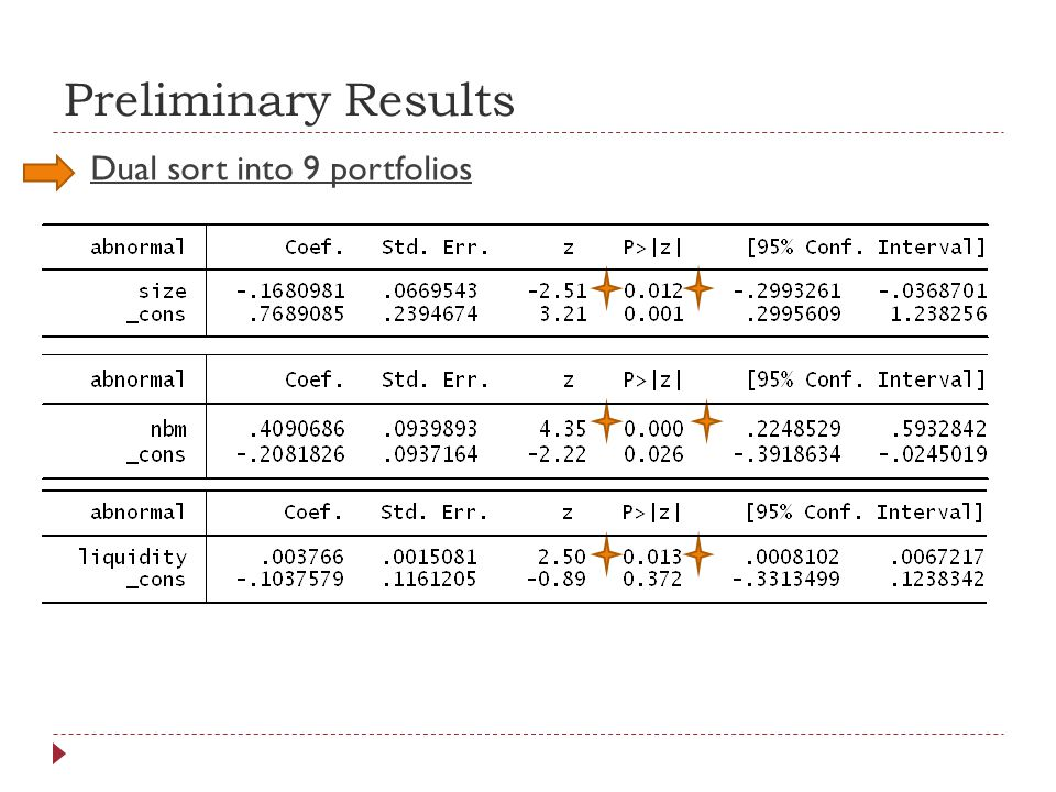 Preliminary Results Dual sort into 9 portfolios