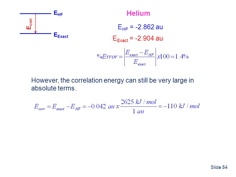 Slide 54 E HF E Exact E corr Helium E HF = -2.862 au E Exact = -2.904 au However, the correlation energy can still be very large in absolute terms.